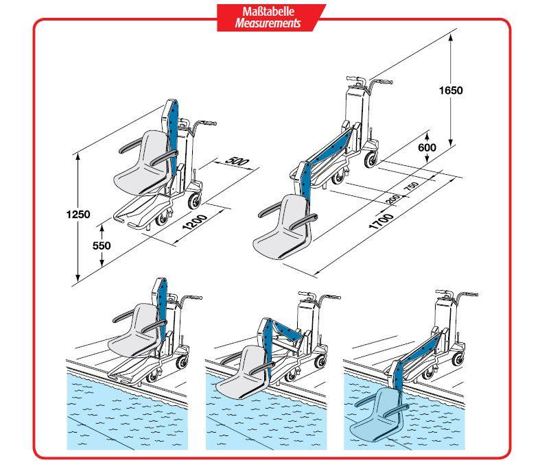 Fahrbarer Pool Lift